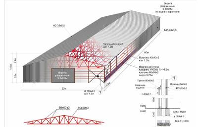 Расчет металлоемкости конструкций